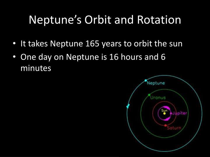 Neptune's Orbit and Rotation