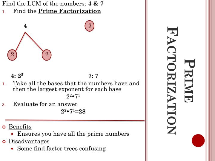 Find the LCM of the numbers: