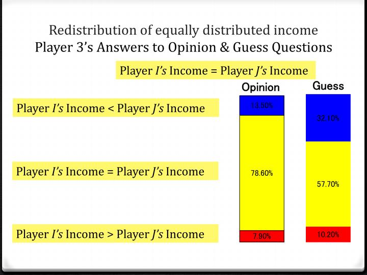 Redistribution of equally distributed income