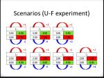 scenarios u f experiment