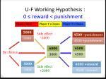 u f working hypothesis 0 reward punishment