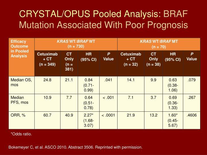 CRYSTAL/OPUS Pooled Analysis: