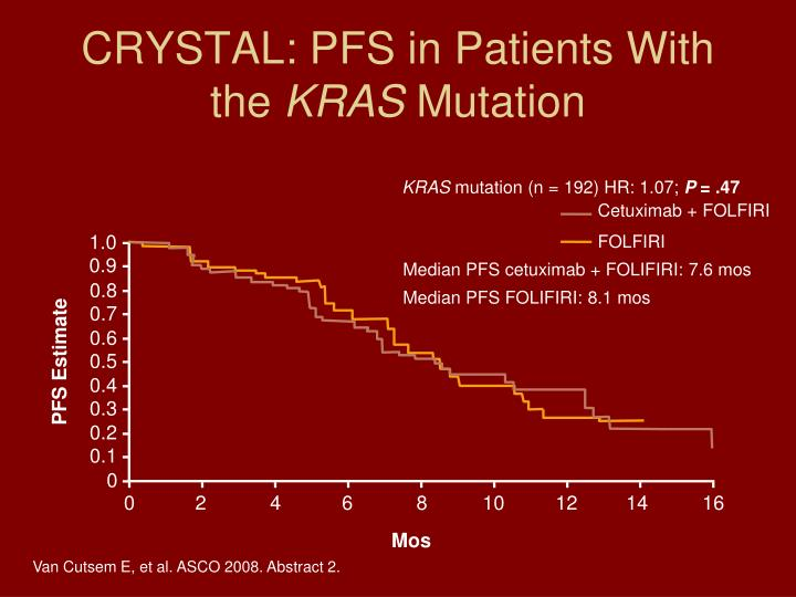 CRYSTAL: PFS in Patients With the