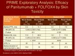 prime exploratory analysis efficacy of panitumumab folfox4 by skin toxicity