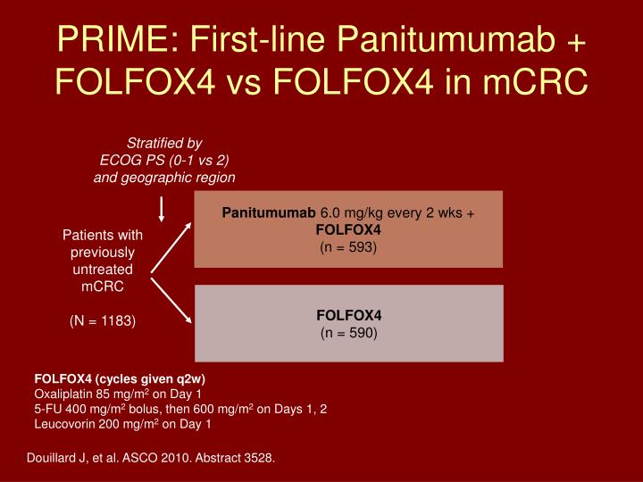 PRIME: First-line Panitumumab + FOLFOX4 vs FOLFOX4 in mCRC