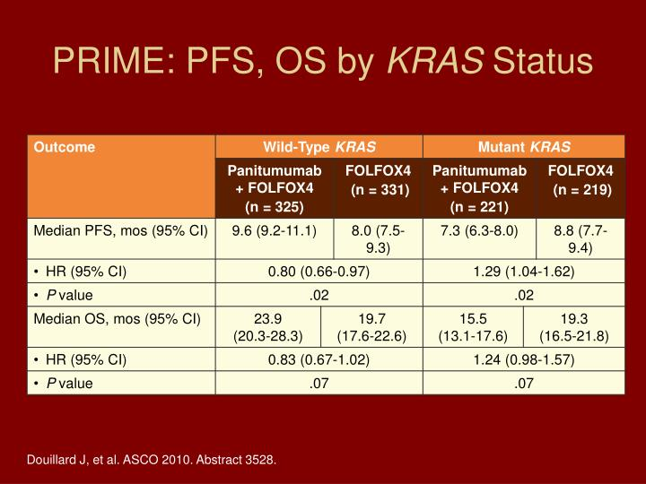 PRIME: PFS, OS by