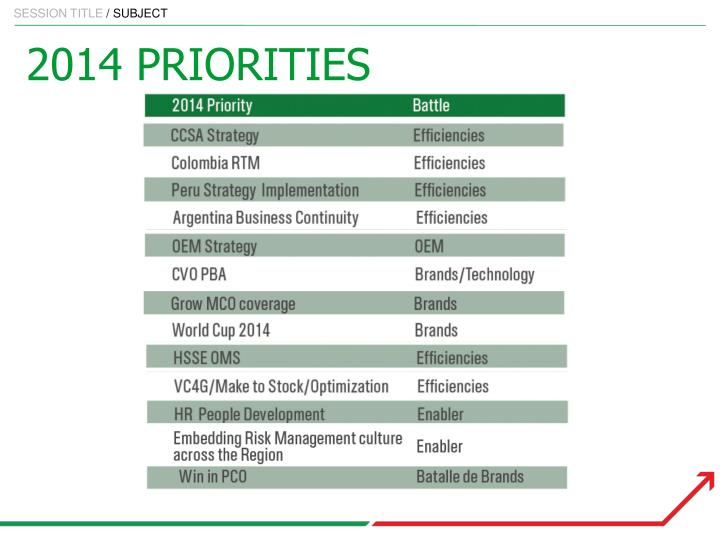 2014 PRIORITIES