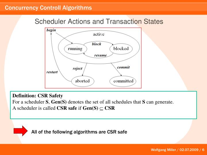 Scheduler Actions and Transaction States
