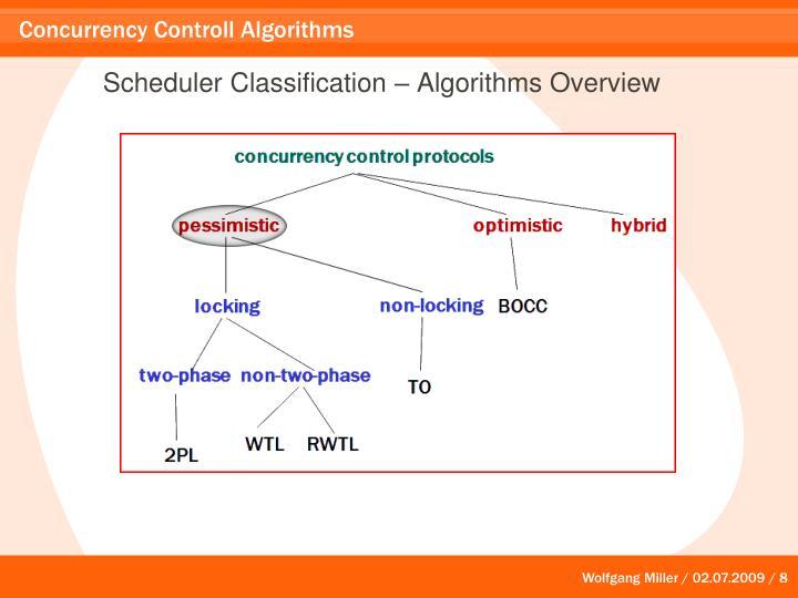 Scheduler Classification – Algorithms Overview