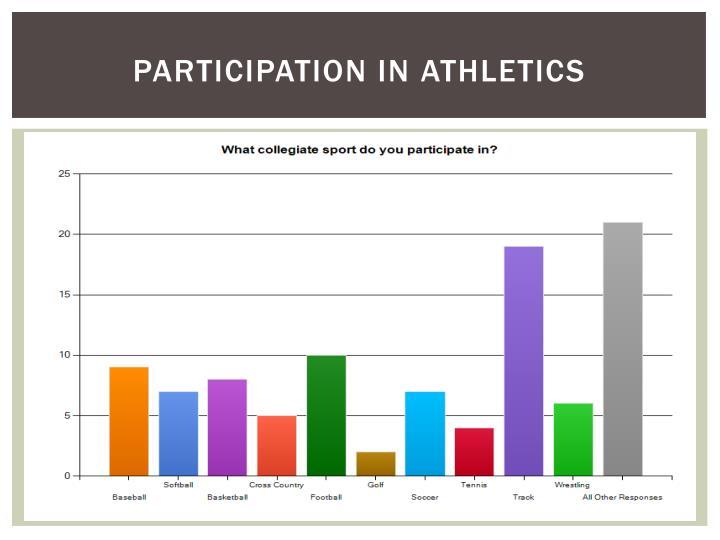 Participation in Athletics