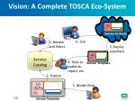 vision a complete tosca eco system