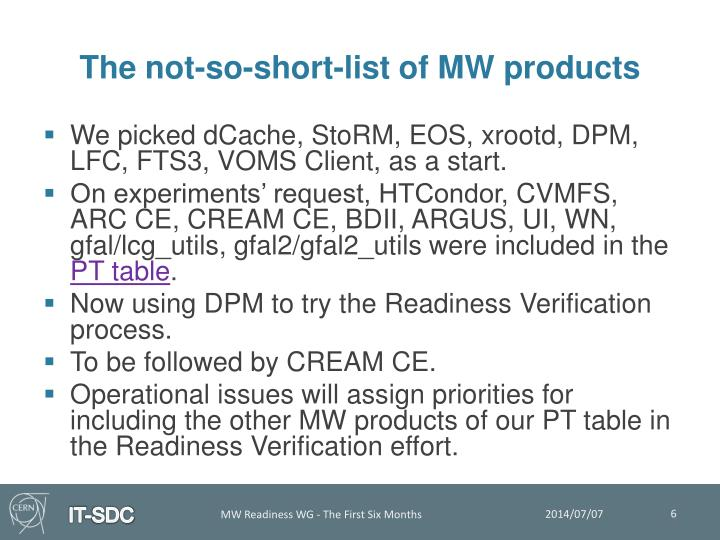 The not-so-short-list of MW products
