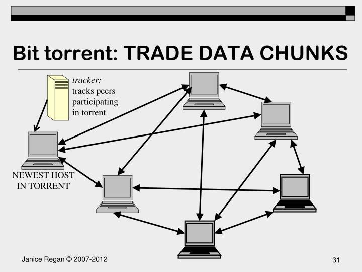 Bit torrent: TRADE DATA CHUNKS
