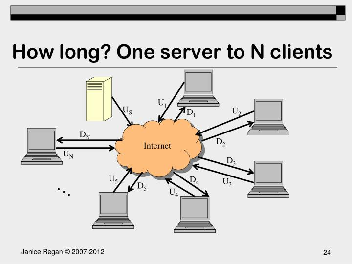 How long? One server to N clients