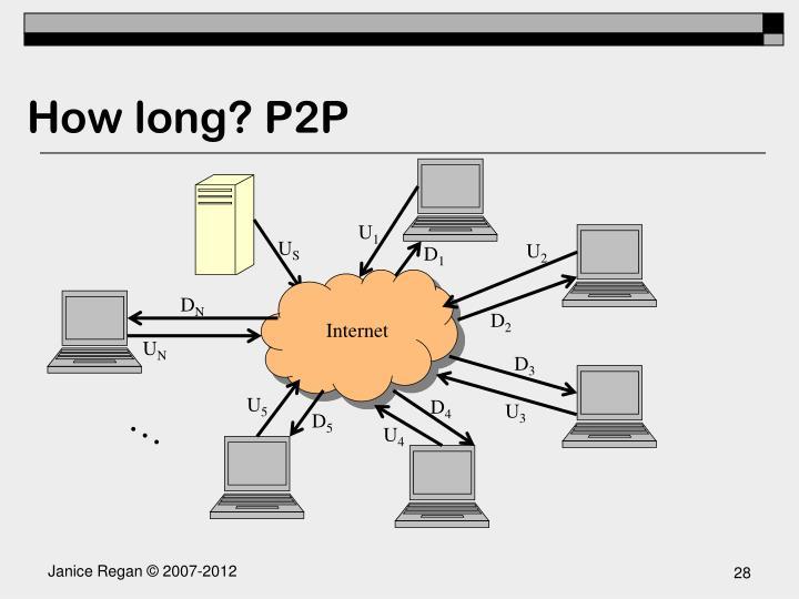 How long? P2P