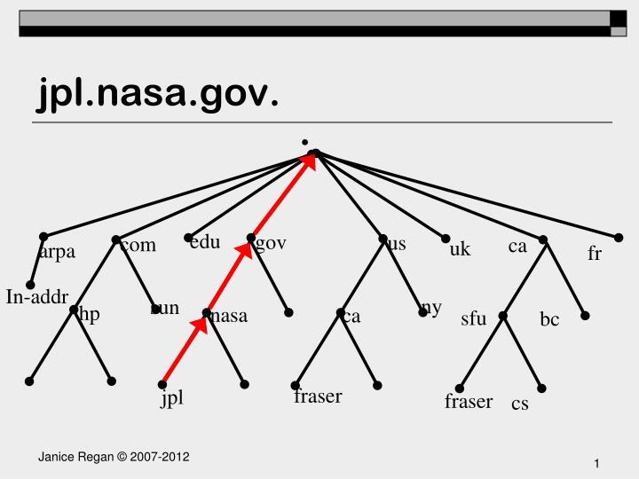 jpl.nasa.gov.