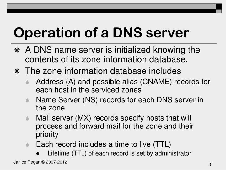 Operation of a DNS server