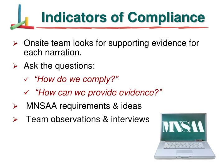 Indicators of Compliance