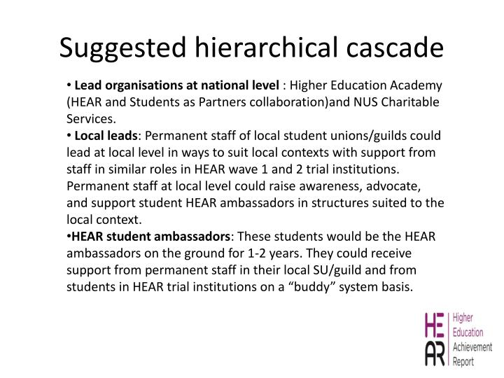 Suggested hierarchical cascade