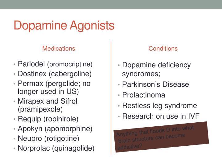Dopamine Agonists