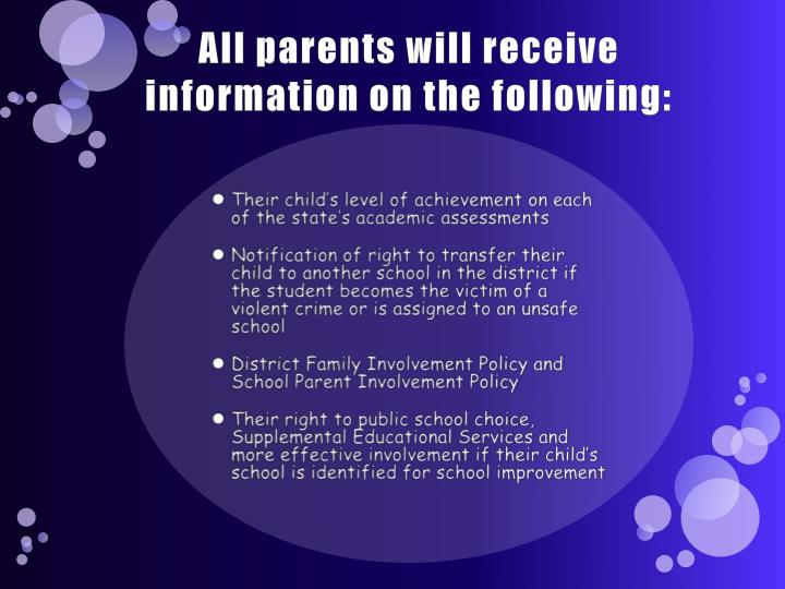 All parents will receive information on the following:
