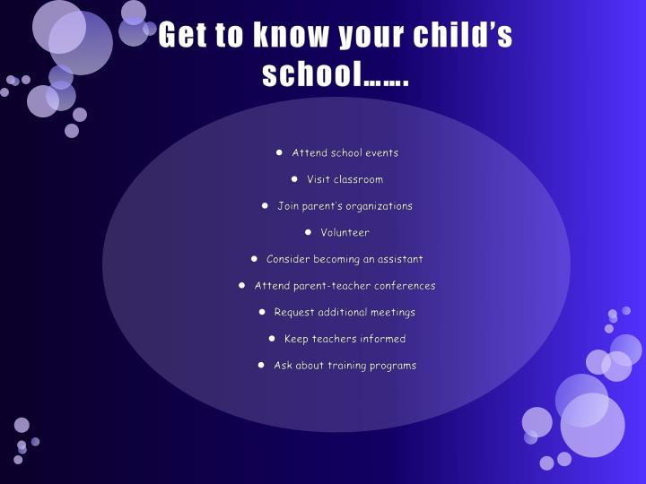 Get to know your child's school…….