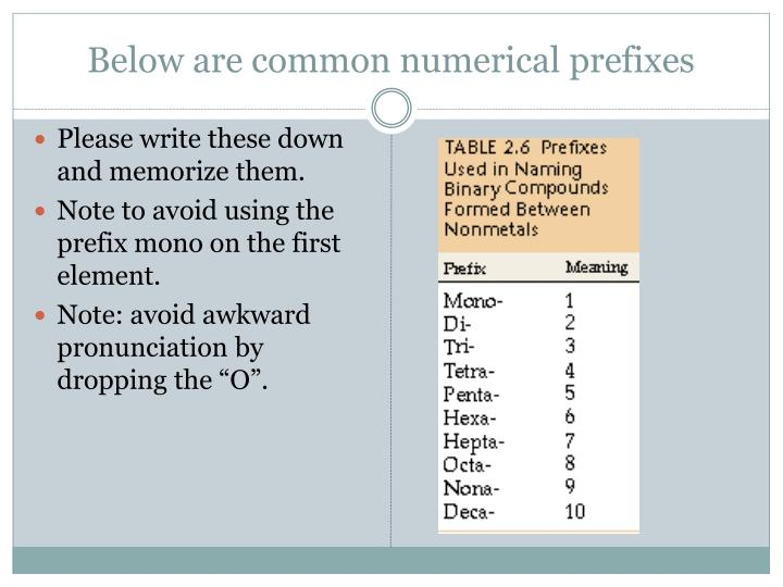 Below are common numerical prefixes