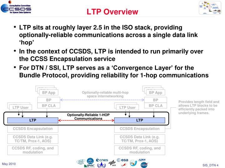 LTP Overview