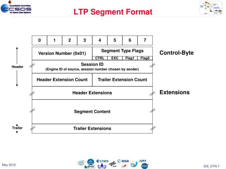 LTP Segment Format