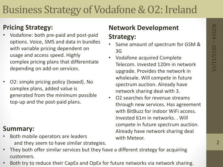 Business Strategy of Vodafone & O2: Ireland
