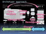 archetype approach1