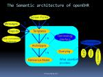 the semantic architecture of openehr