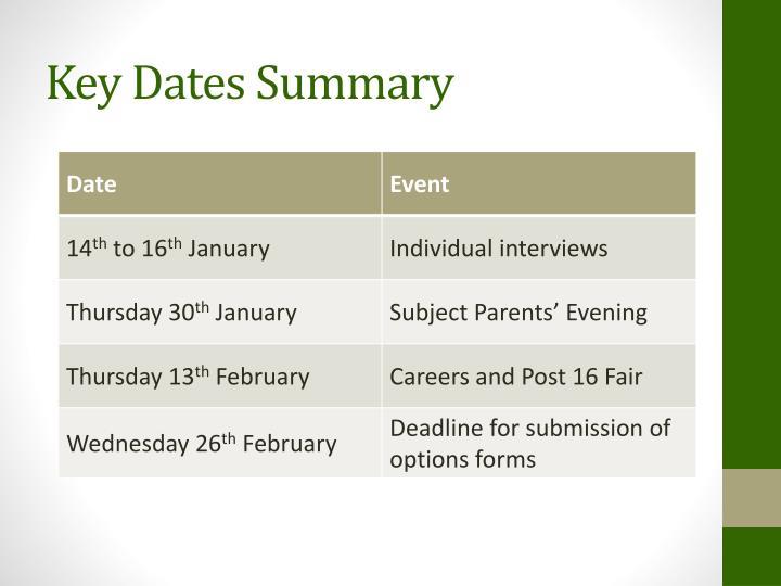 Key Dates Summary