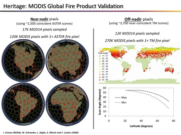 Heritage: MODIS Global Fire Product Validation