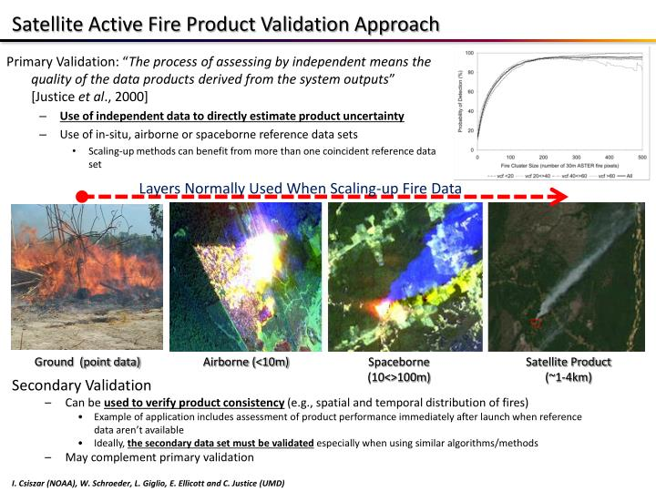 Satellite Active Fire Product