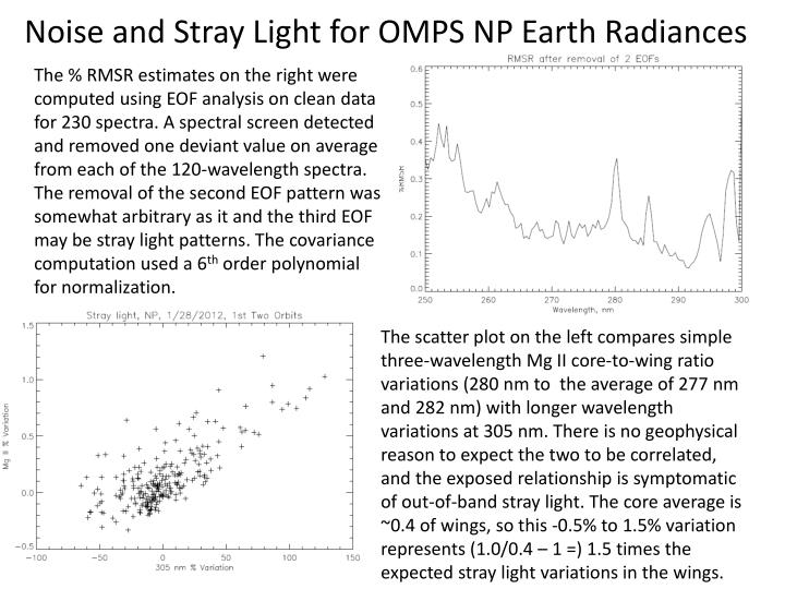 Noise and Stray Light for OMPS NP Earth Radiances