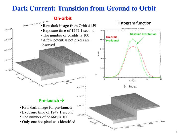 Dark Current: Transition from Ground to Orbit