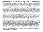 wavelength scale and ring effect stray light