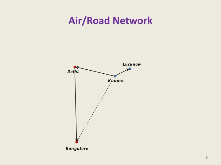 Air/Road Network