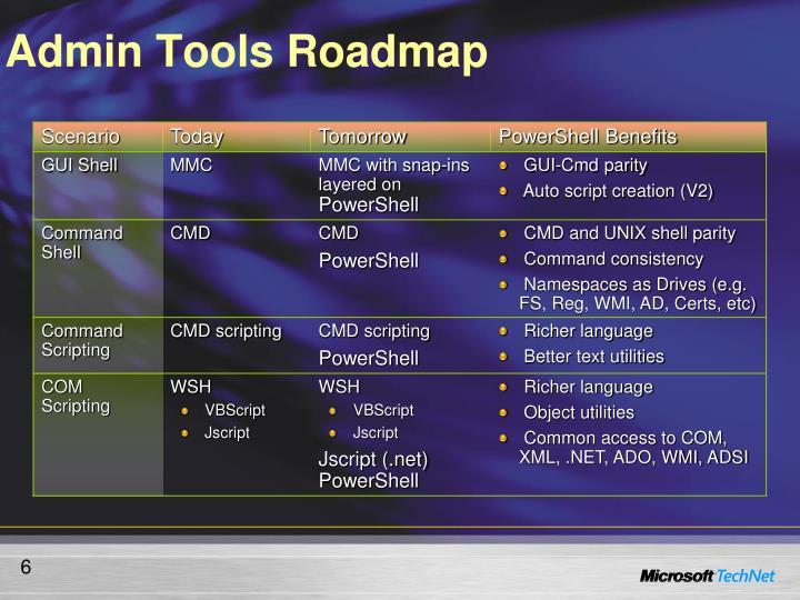 Admin Tools Roadmap