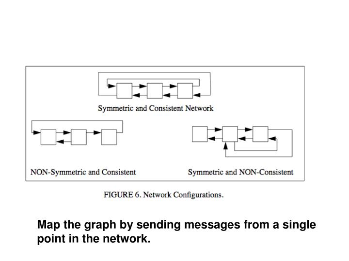 Map the graph by sending messages from a single point in the network.