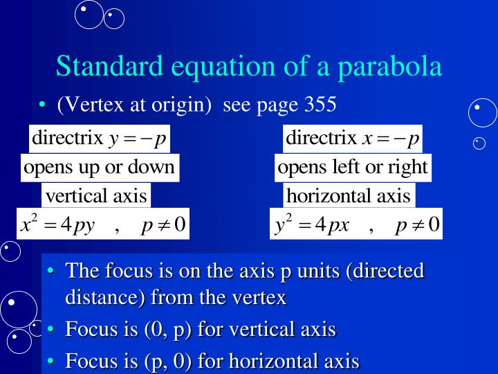 Standard equation of a parabola