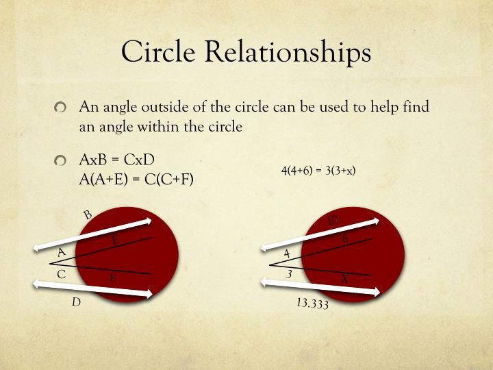 Circle Relationships