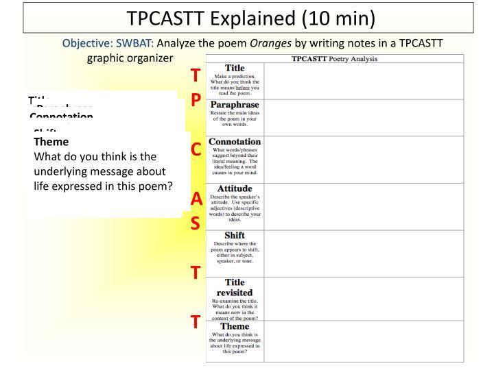 TPCASTT Explained (10 min)