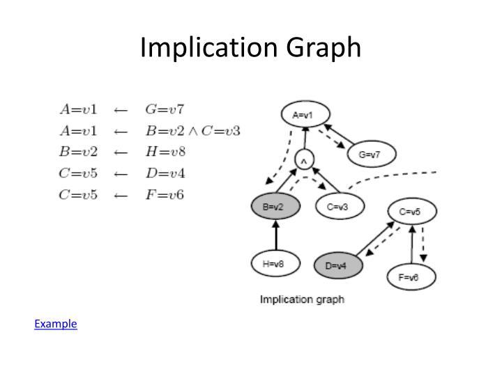 Implication Graph