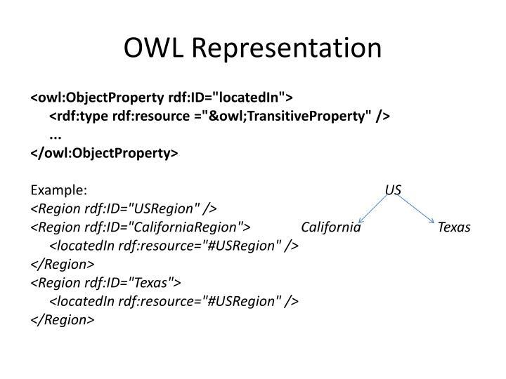 OWL Representation