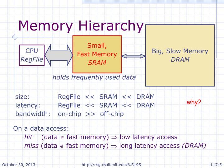 Big, Slow Memory
