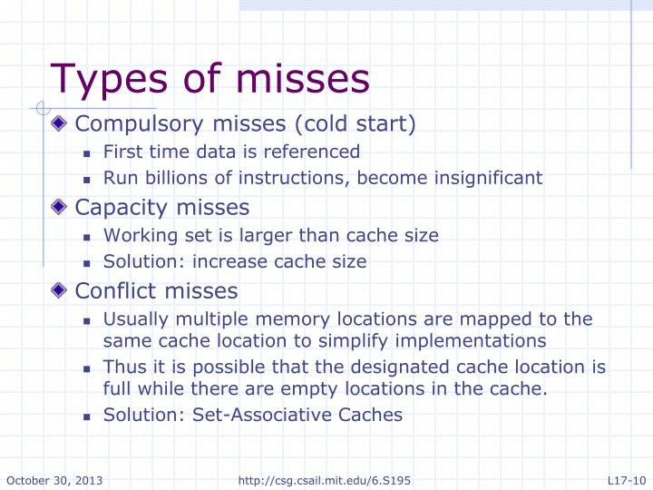 Types of misses