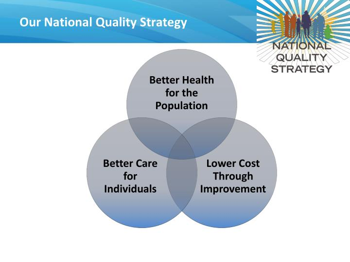Our National Quality Strategy