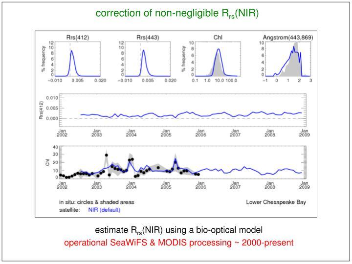 correction of non-negligible R